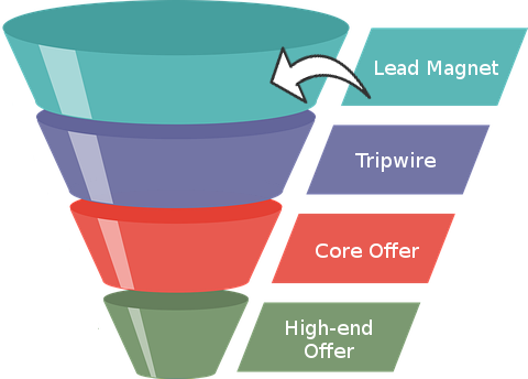 sales funnel lead magnet